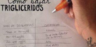 Trigliceridos y azucar