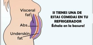 Alimentos que debes evitar para bajar de peso
